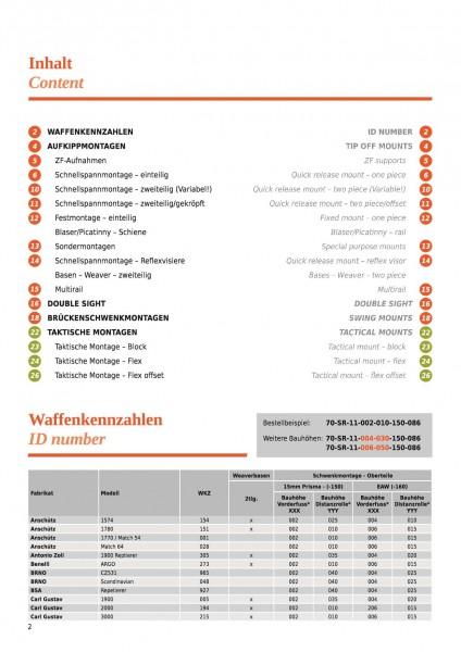 Brückenschwenkmontage - Drehbolzenverschluß EAW - Pard 008 / SA Series